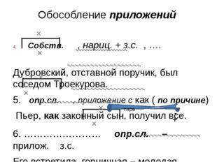 Обособление приложений Собств. , нариц. + з.с. , …. Дубровский, отставной пор