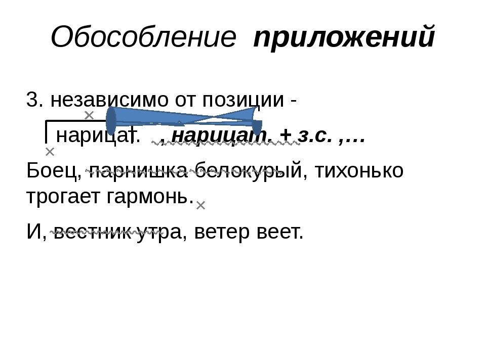 Обособление приложений 3. независимо от позиции - нарицат. , нарицат. + з.с....