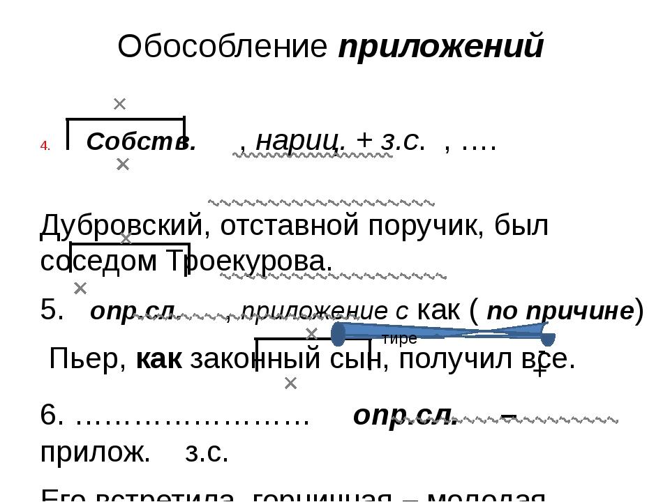 Обособление приложений Собств. , нариц. + з.с. , …. Дубровский, отставной пор...