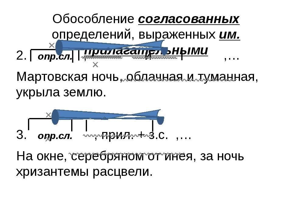 Обособление согласованных определений, выраженных им. прилагательными 2. опр....