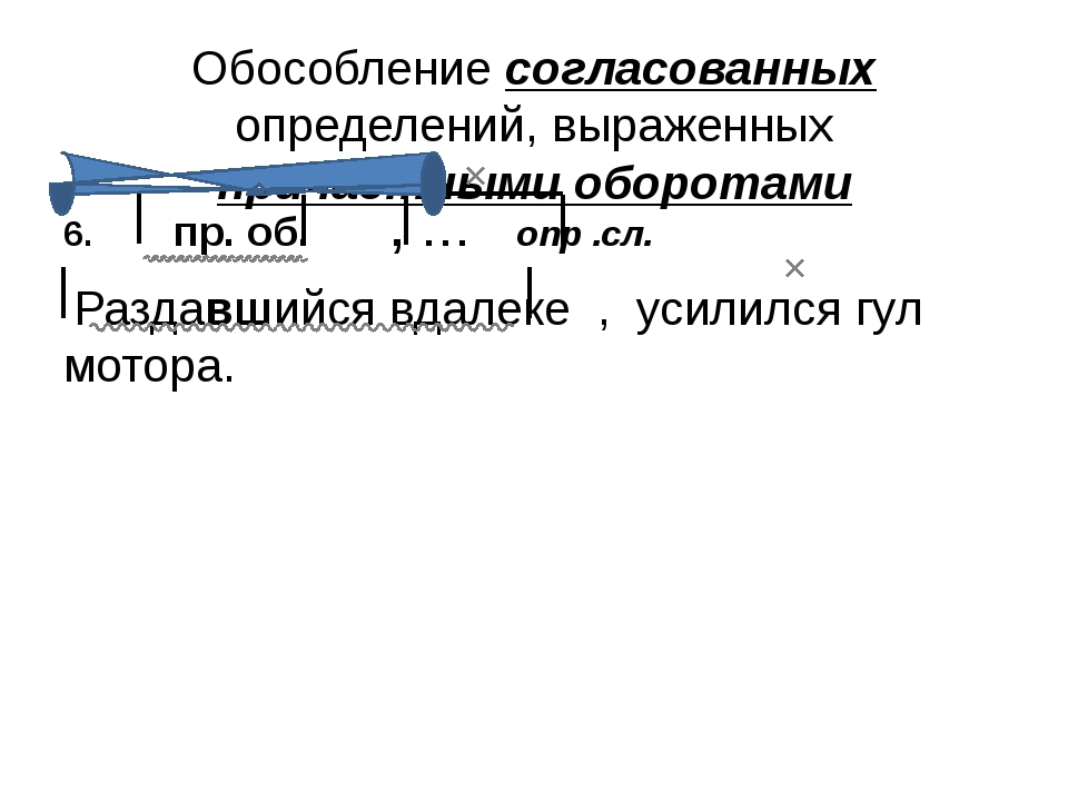 Обособление согласованных определений, выраженных причастными оборотами 6. пр...
