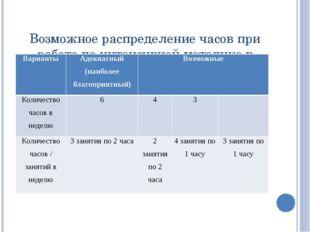 Возможное распределение часов при работе по интенсивной методике в школе Вари