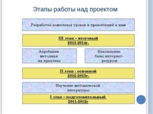 Этапы работы над проектом I этап – подготовительный 2011-2012г Изучение метод