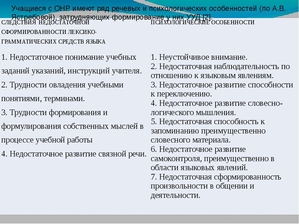 Учащиеся с ОНР имеют ряд речевых и психологических особенностей (по А.В. Ястр...