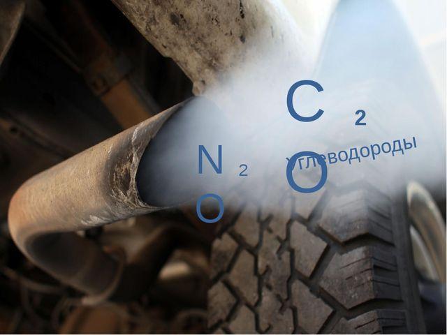 СО 2 NO 2 Углеводороды