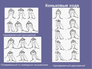 Одновременный одношажный Коньковые хода Попеременный со свободным скольжением