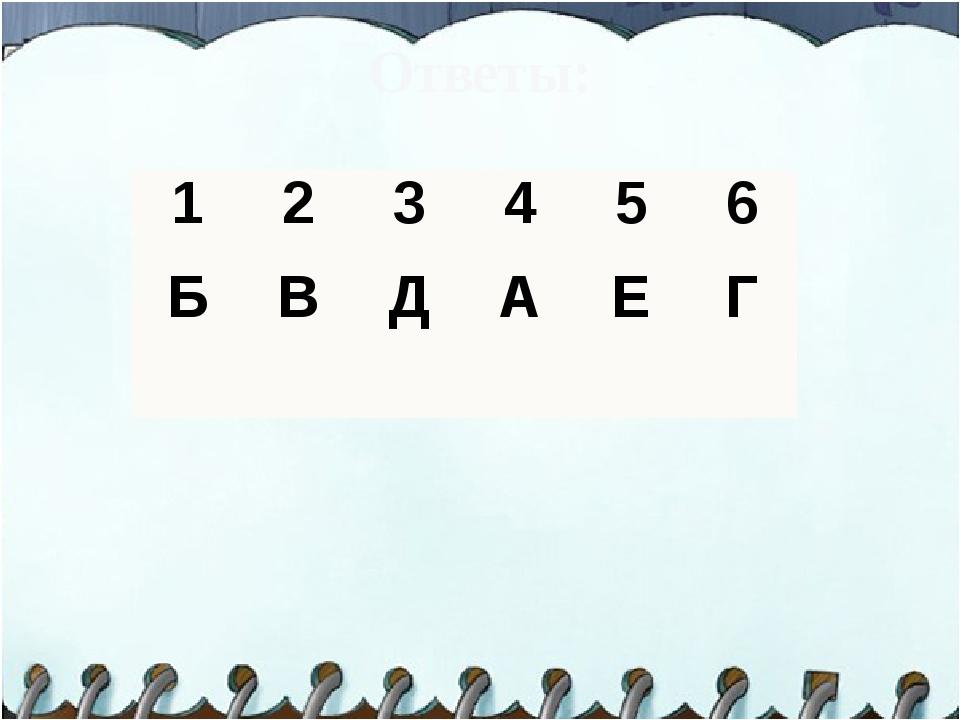 Ответы: 1 2 3 4 5 6 Б  В Д А Е Г