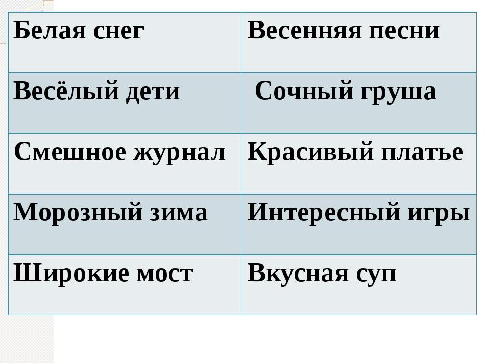 Белая снег Весенняя песни Весёлый дети Сочныйгруша Смешное журнал Красивыйпла...