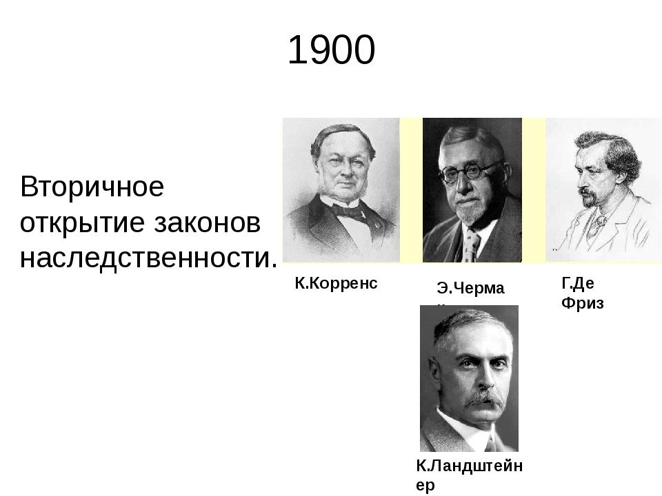 1900 Вторичное открытие законов наследственности. Описана система групп крови...