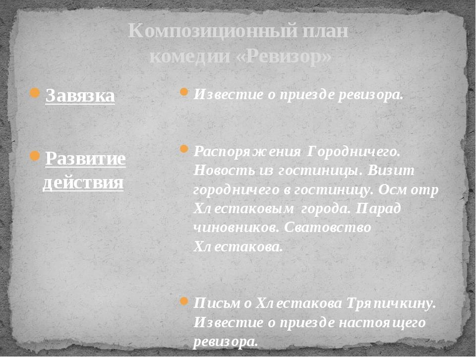 Композиционный план комедии «Ревизор» Завязка Развитие действия Развязка Изве...