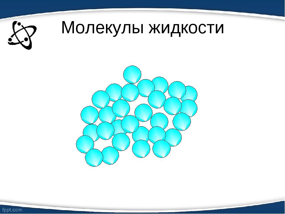 Молекулы жидкости