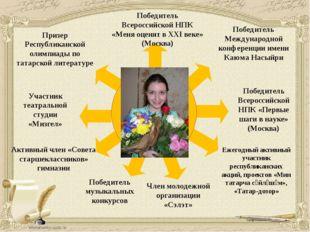 Призер Республиканской олимпиады по татарской литературе Победитель Всеросси
