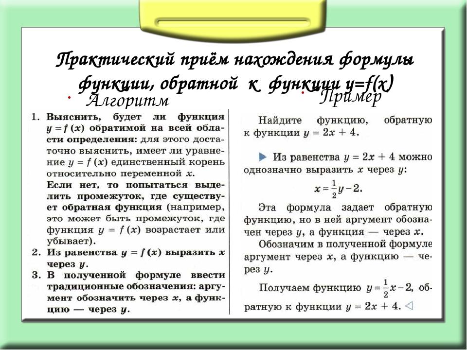 Практический приём нахождения формулы функции, обратной к функции y=f(x) Алго...