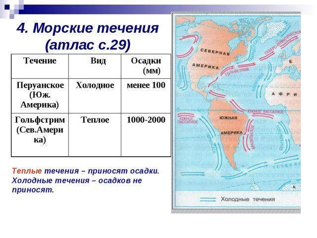 4. Морские течения (атлас с.29) Теплые течения – приносят осадки. Холодные те...