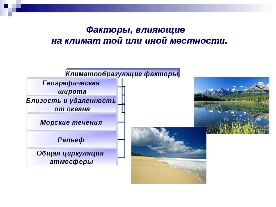 Факторы, влияющие на климат той или иной местности.