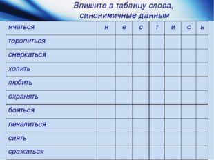 Впишите в таблицу слова, синонимичные данным * мчатьсянестись торопить
