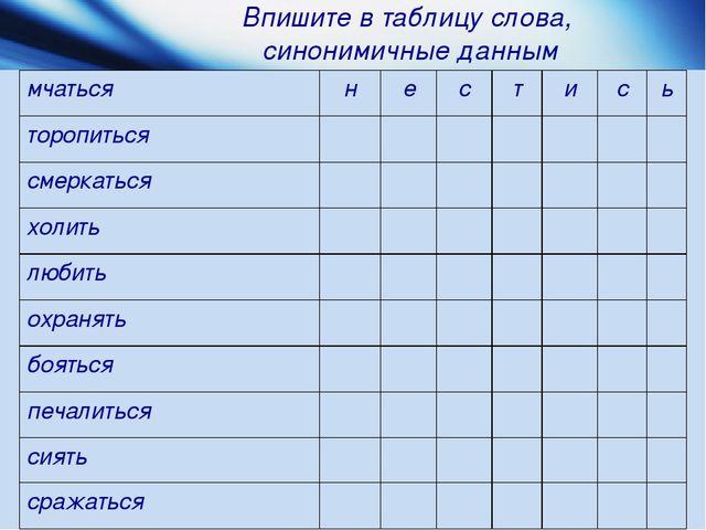 Впишите в таблицу слова, синонимичные данным * мчатьсянестись торопить...