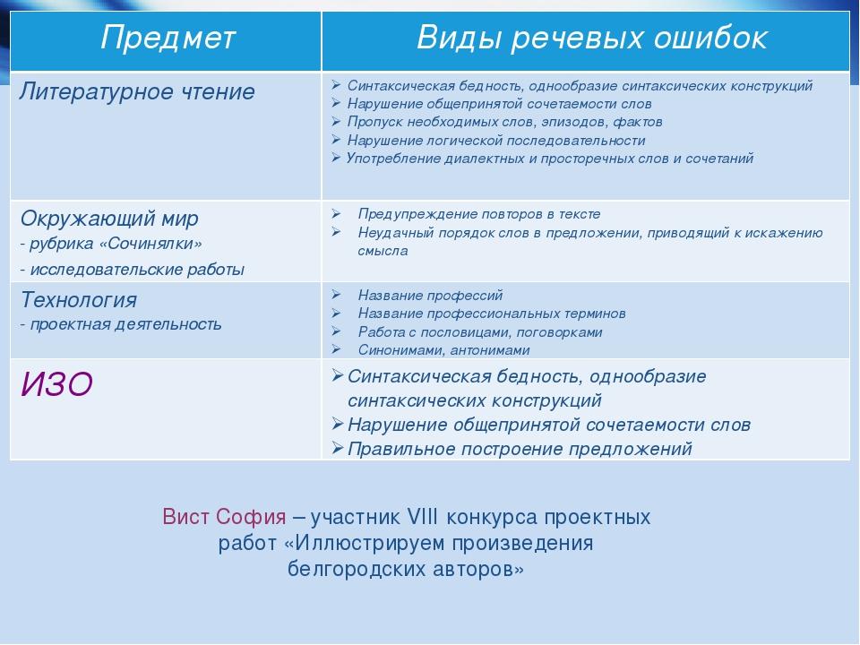 Вист София – участник VIII конкурса проектных работ «Иллюстрируем произведени...