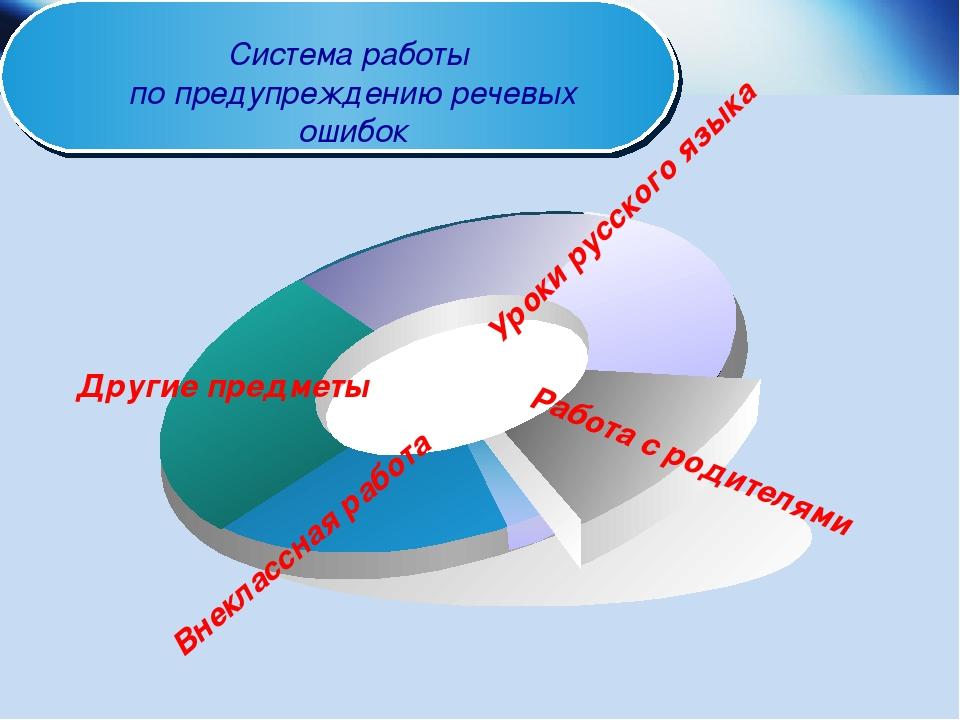 Другие предметы Работа с родителями Внеклассная работа Уроки русского языка