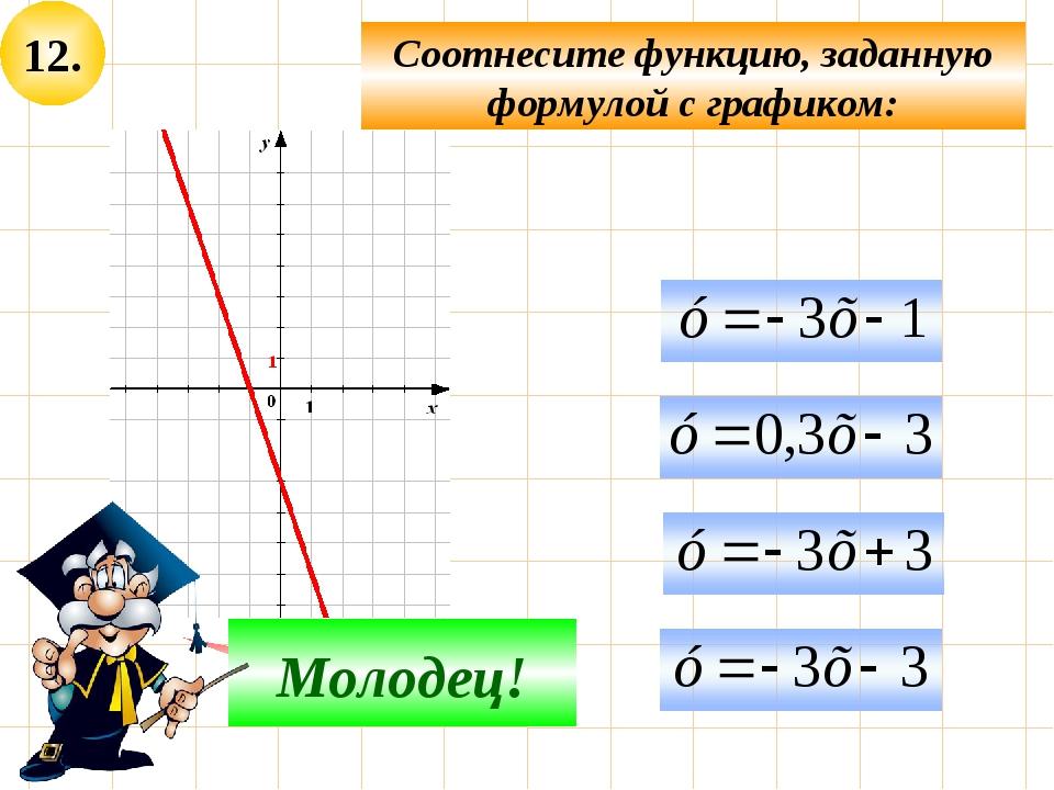 12. Соотнесите функцию, заданную формулой с графиком: Подумай! Молодец!