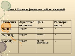 Опыт 1. Изучение физических свойств оснований ОснованияАгрегатное состояние