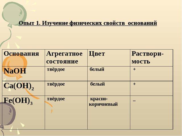Опыт 1. Изучение физических свойств оснований ОснованияАгрегатное состояние...