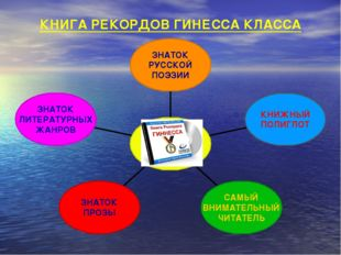 КНИГА РЕКОРДОВ ГИНЕССА КЛАССА