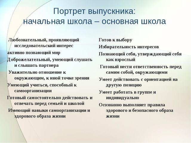 Портрет выпускника: начальная школа – основная школа Любознательный, проявляю...