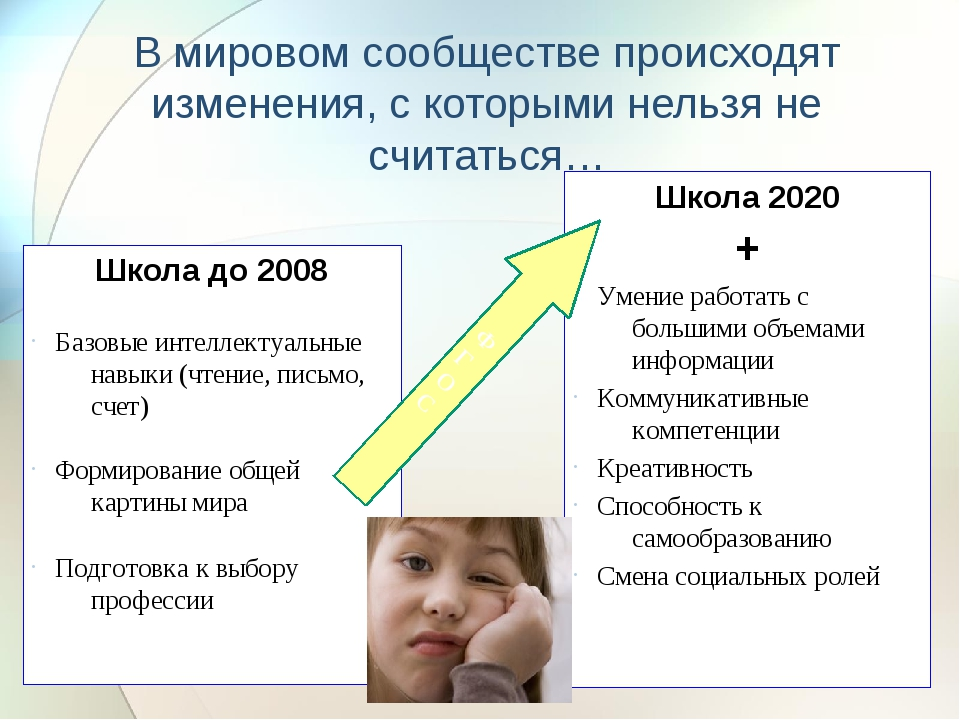 Школа до 2008 Базовые интеллектуальные навыки (чтение, письмо, счет) Формиров...