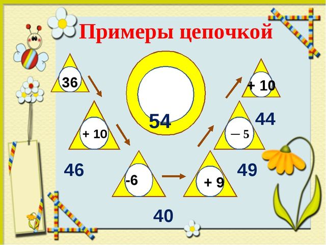 Примеры цепочкой 46 40 49 44