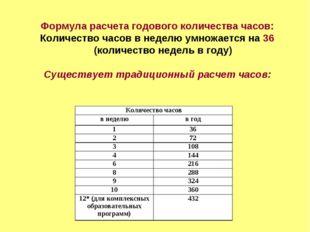 Формула расчета годового количества часов: Количество часов в неделю умножае
