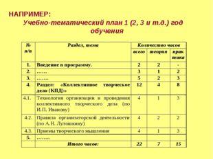 НАПРИМЕР: Учебно-тематический план 1 (2, 3 и т.д.) год обучения № п/пРаздел
