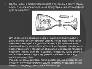 Облом ножек в рюмках происходит в основном в месте стыка ножки с чашей пли ос