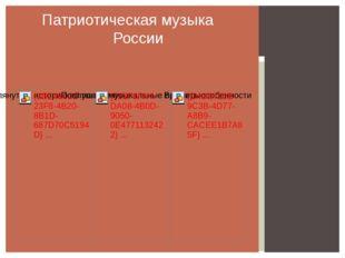 Патриотическая музыка России