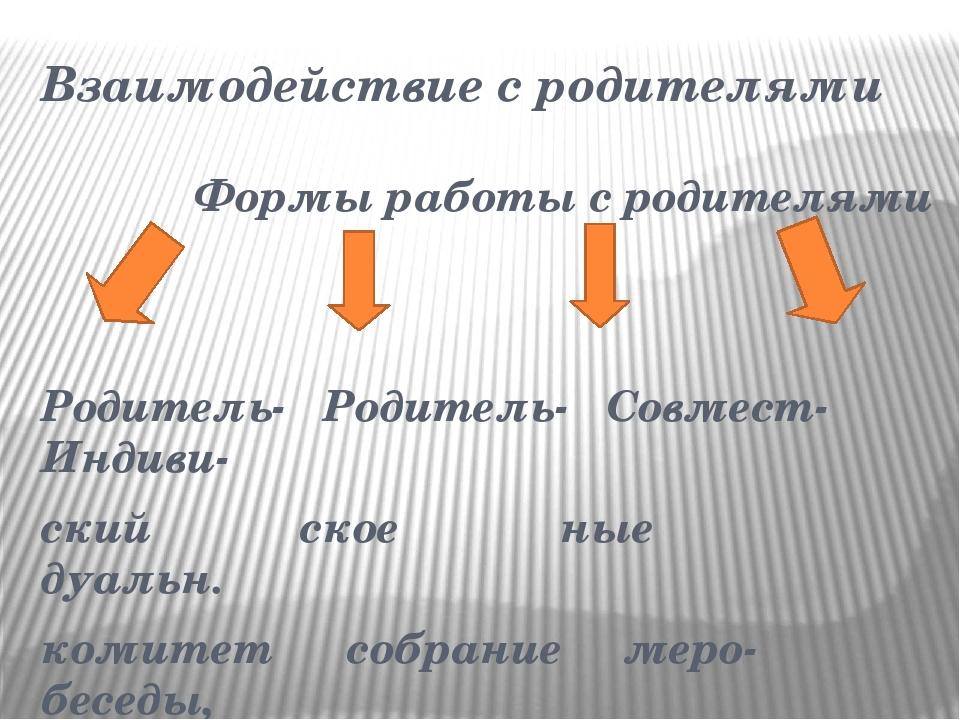 Взаимодействие с родителями Формы работы с родителями Родитель- Родитель- Сов...