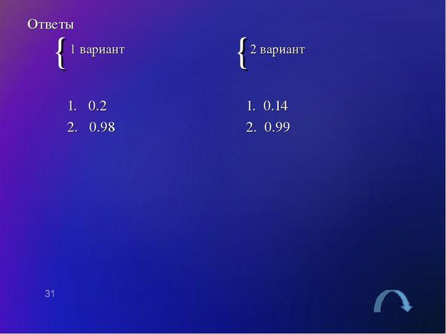 1 вариант 1. 0.2 2. 0.98 2 вариант 1. 0.14 2. 0.99 Ответы { {