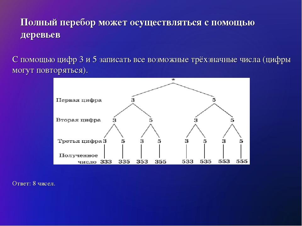Полный перебор может осуществляться с помощью деревьев С помощью цифр 3 и 5 з...