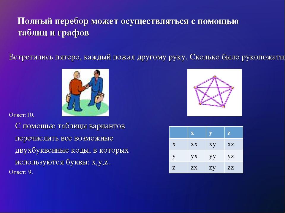Полный перебор может осуществляться с помощью таблиц и графов Встретились пят...