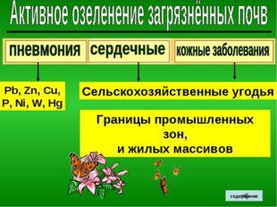 Границы промышленных зон, и жилых массивов Сельскохозяйственные угодья Pb, Zn