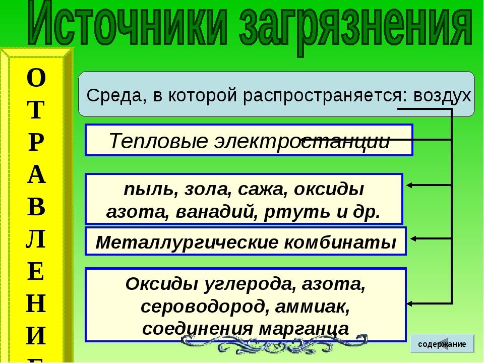О Т Р А В Л Е Н И Е Среда, в которой распространяется: воздух Тепловые электр...