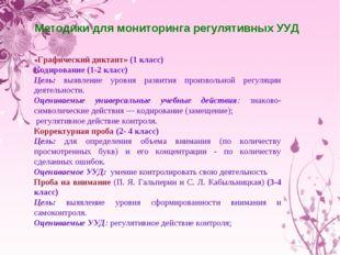 Методики для мониторинга регулятивных УУД «Графический диктант» (1 класс) Код