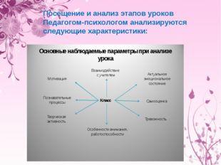 Посещение и анализ этапов уроков Педагогом-психологом анализируются следующие