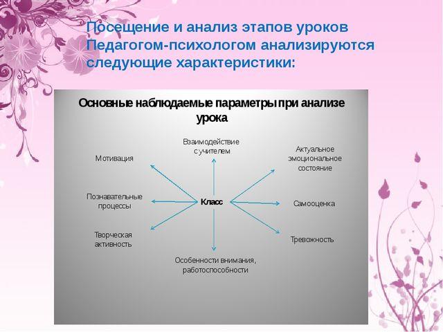 Посещение и анализ этапов уроков Педагогом-психологом анализируются следующие...