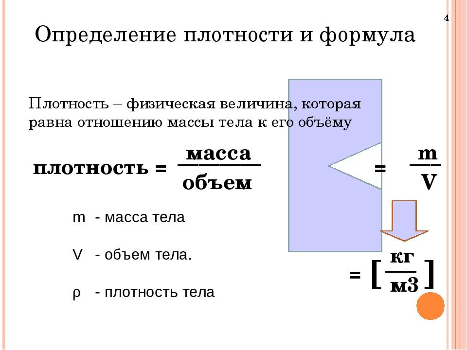 плотность = масса объем ________ ρ = V ___ m ρ = м3 ___ кг [ ] Плотность – ф...