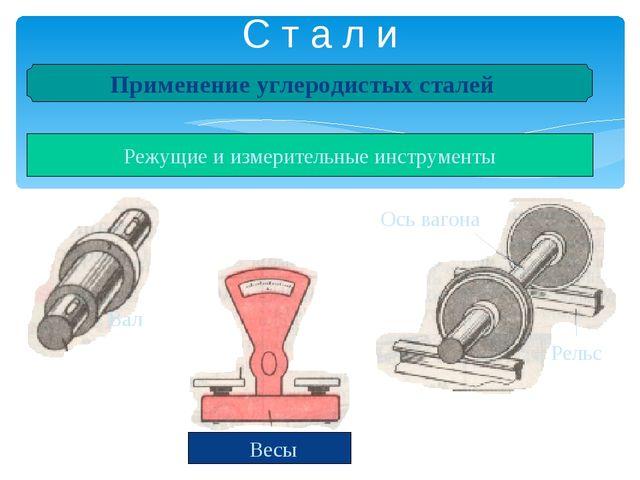 С т а л и Применение углеродистых сталей Детали машин и металлические констру...