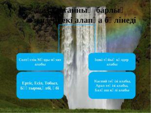 Қазақстанның барлық өзендері екі алапқа бөлінеді Солтүстік Мұзды мұхит алабы