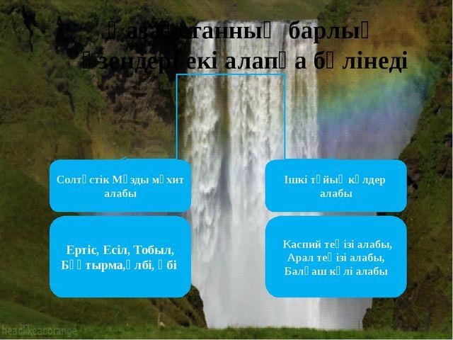 Қазақстанның барлық өзендері екі алапқа бөлінеді Солтүстік Мұзды мұхит алабы...