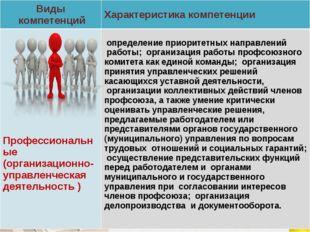 Виды компетенцийХарактеристика компетенции Профессиональные (организационно-