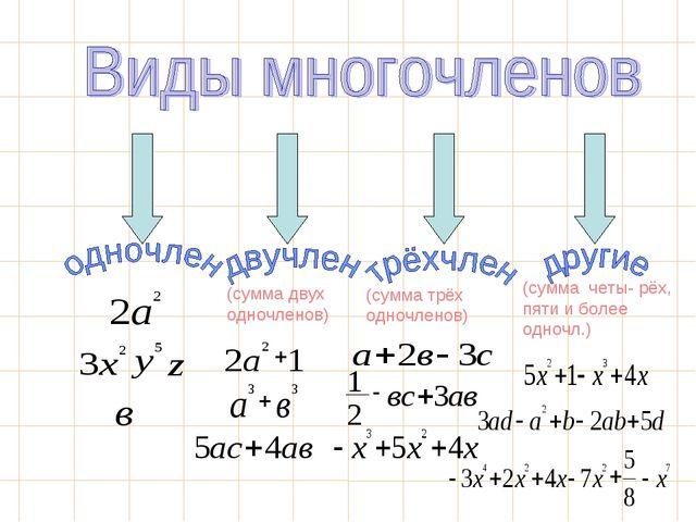 (сумма двух одночленов) (сумма трёх одночленов) (сумма четы- рёх, пяти и боле...