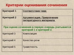 Критерии оценивания сочинения Критерий 1Соответствие теме Критерий 2Аргуме